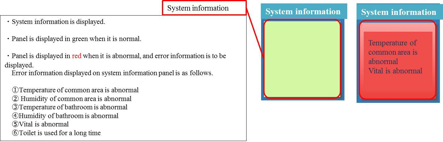 systemPanel